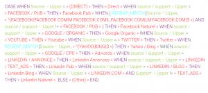 exemple de groupe de canaux personnalisé