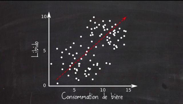 2. Apprendre les bases en statistiques